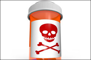 Trimethoprim-Sulfamethoxazole & ACE-Inhibitors or ARBs Risk Death